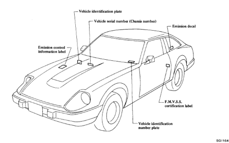 xenonzcar com s130 vin number and model plate information