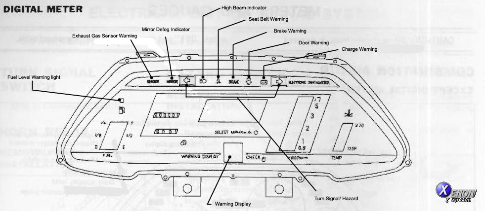 Xenonzcar Com 280zx S130 Warning Lamp Information