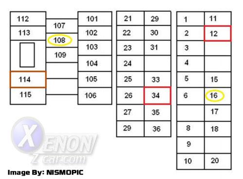pinout pinout jpg z31 ecu wiring diagram at nearapp.co