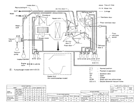 Vacuumlinessmall on Z31 Vacuum Diagram