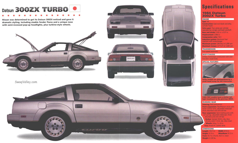 Datsun Zx Turbo