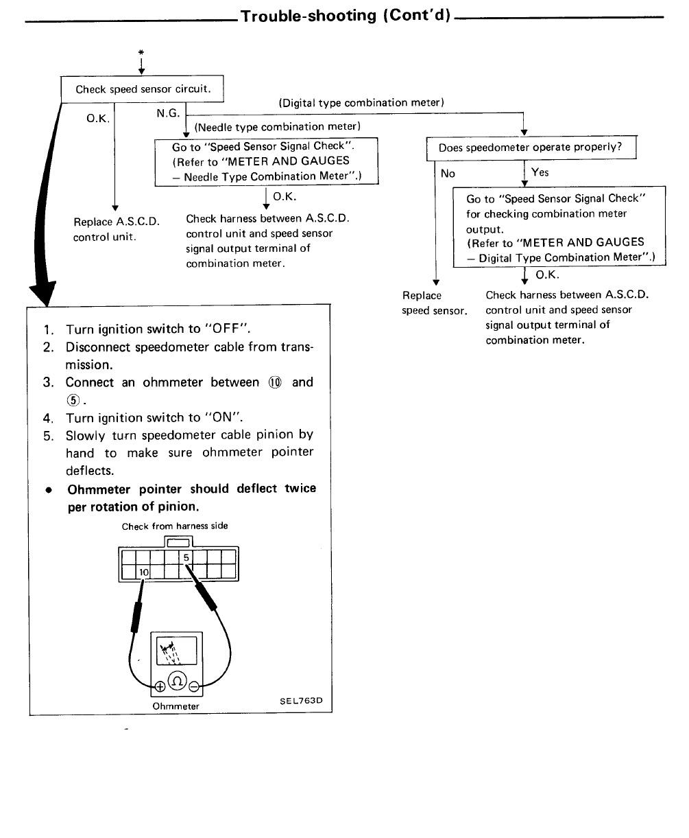 Z31 Radio Wiring Diagram