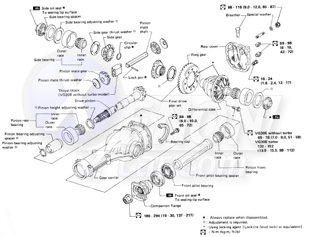 xenonzcar com z31 differential specifications and variations