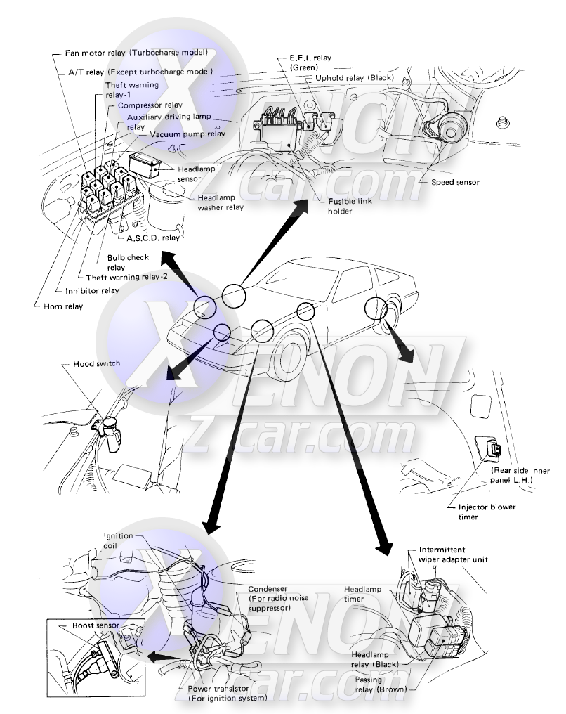xenonzcar com z31 fuse and relay information Z32 TT Vacuum Diagram 1986 Nissan 300ZX Headlights 1986 nissan 300zx z31 wiring diagram