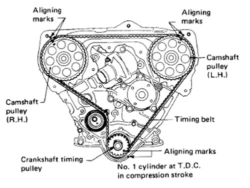 87 Toyota Camry Engine Diagram also Wiring Harness For 2006 Monte Carlo Radio moreover Nissan Murano Crank Sensor Location in addition 2004 Nissan Frontier Thermostat Replacement besides Nissan Altima 2006 Engine Diagram. on nissan sentra power steering pump