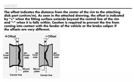 5 Lug Bolt Pattern Chart >> XenonZcar.com Z31 Wheel Specifications